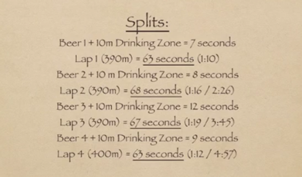 New Mile: Beer Record